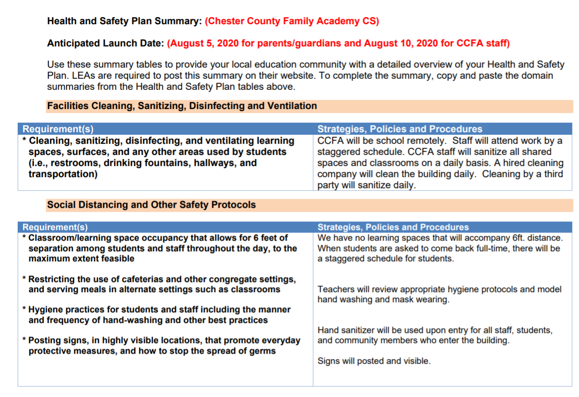Page 27 of FINAL PDE_CCFA Phased School Reopening Health and Safety Plan