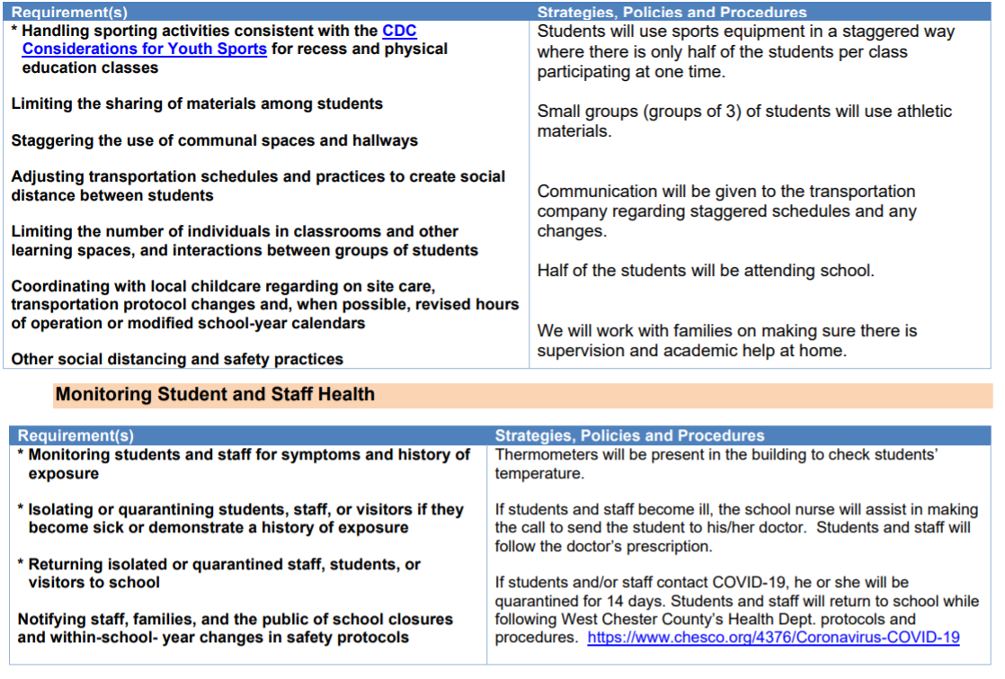 Page 28 Page 27 of FINAL PDE_CCFA Phased School Reopening Health and Safety Plan