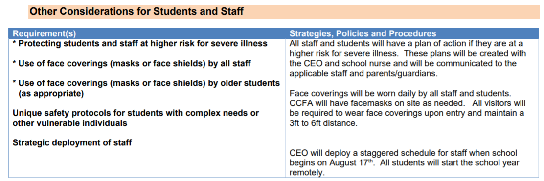 Page 29 of FINAL PDE_CCFA Phased School Reopening Health and Safety Plan